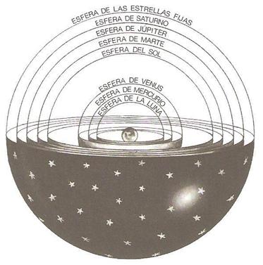 Resultado de imagen de esferas de los planetas