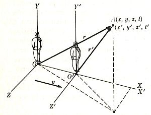 sistemas-referencia