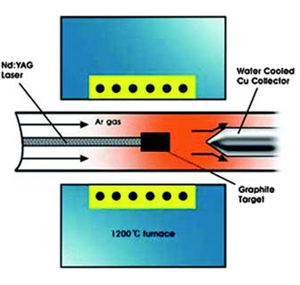 metodo-ablacion-laser