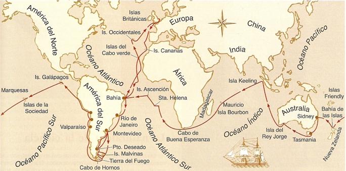 viaje-beagle