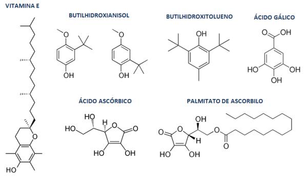 ANTIOXIDANTES-COSMETICOS