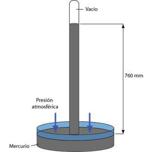 barometro-mercurio