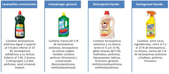 composicion-productos-limpieza