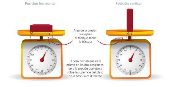 ejemplo-presion