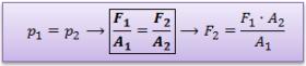 principio-pascal-expresion