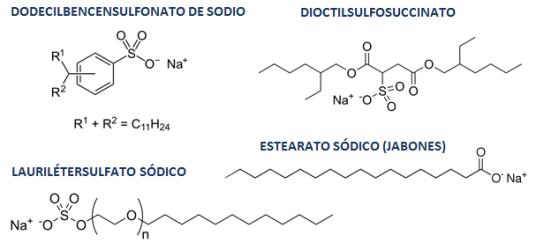 tensioactivos-anionicos