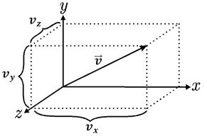 vector-eje-coordenadas