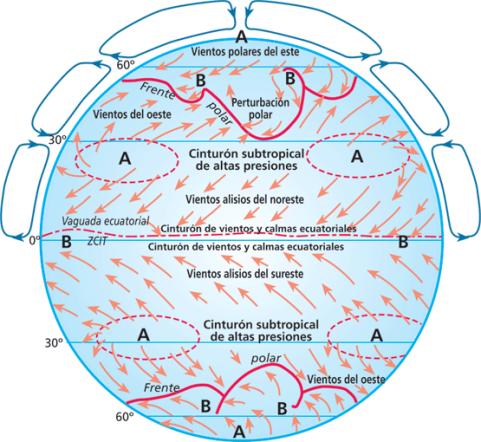 circulacion_atmosferica2