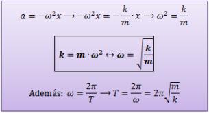 dinamica-oscilador-armonico
