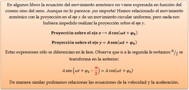 ecuacion-movimiento-armonico-seno-coseno