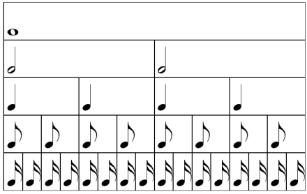 figuras-musicales