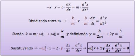 movimiento-amortiguado-ecuacion