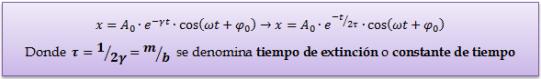 movimiento-amortiguado-solucion-ecuacion.png