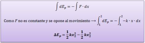 variacion-energia-potencial-oscilador-armonico