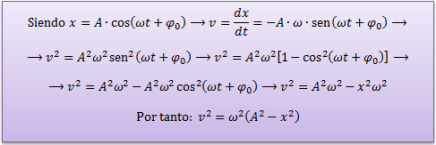 velocidad-energia-movimiento-armonico-simple