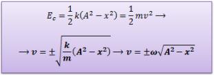 velocidad-oscilador-armonico