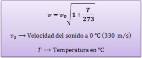 velocidad-sonido-temperatura
