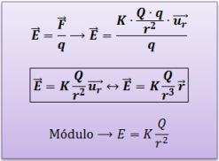 campo-creado-carga-puntual.png