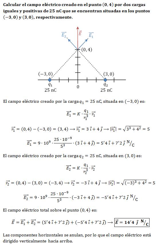 Campo-electrico-Ejercicio-03