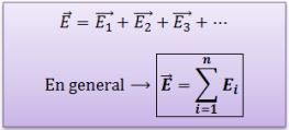 campo-electrico-principio-superposicion