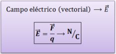 campo-electrico.png