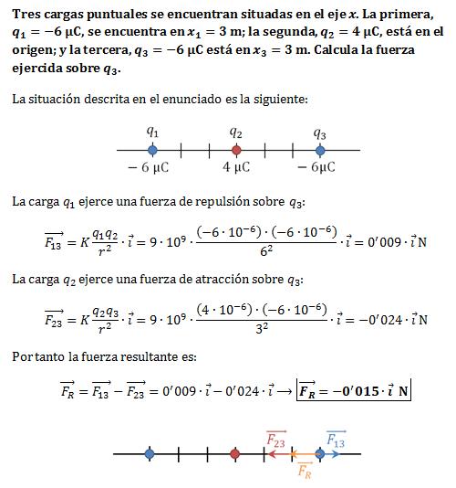 Ley-Coulomb-Ejercicio-05