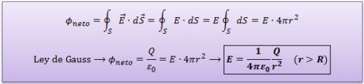 campo-electrico-corteza-esferica-01