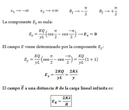 campo-electrico-distribucion-lineal-infinita