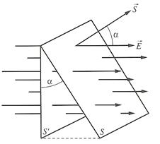 flujo-campo-electrico