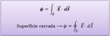 flujo-campo-superficie