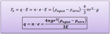 Millikan-equilibrio-peso-fuerza-electrica