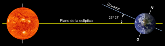 650px-Eclíptica-plano-lateral-ES