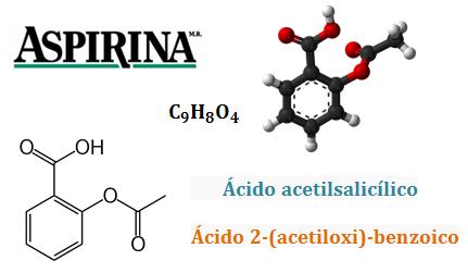 aspirina-nombres-formulas.png