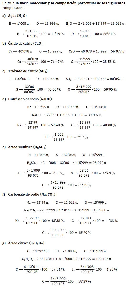 Fórmulas químicas – Lidia con la Química