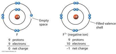 Formacion-de-anion.JPG