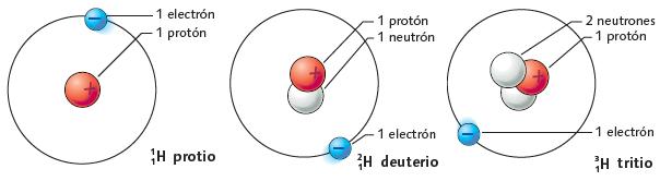isotopos-hidrogeno