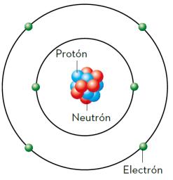 Modelo-atómico-Rutherford.png