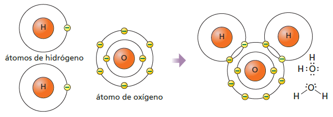 molecula-agua-oxigeno-hidrogeno