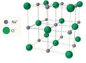 Estructura-NaCl