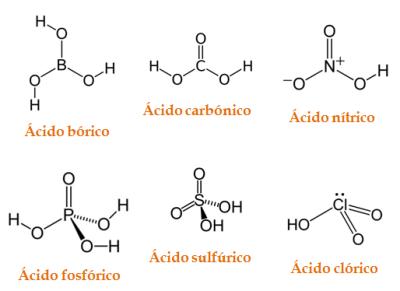 Fórmulas-estructurales-oxoacidos.png