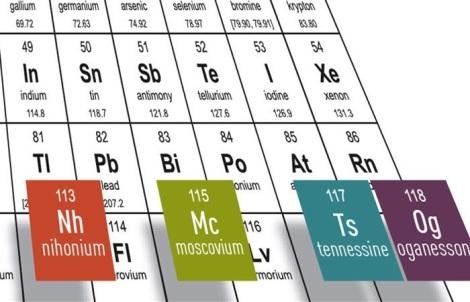 Elementos qumicos lidia con la qumica nuevos elementos quimicos tabla periodica urtaz Image collections