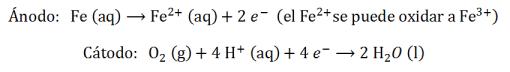 reaccion-oxidacion-hierro