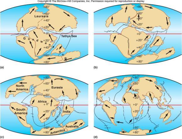 supercontinents1328612632379
